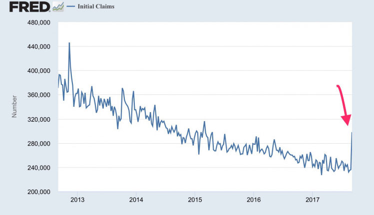 Initial Claims.png