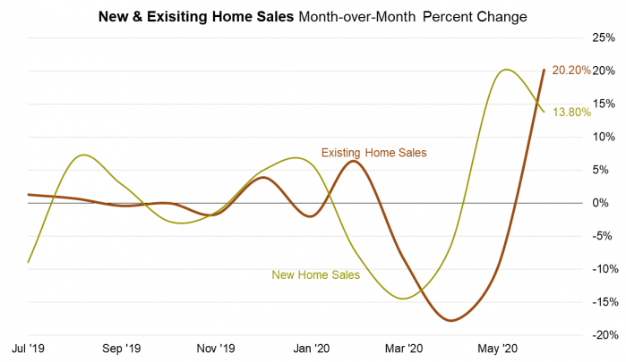 7 New and Existing Home Sales.png