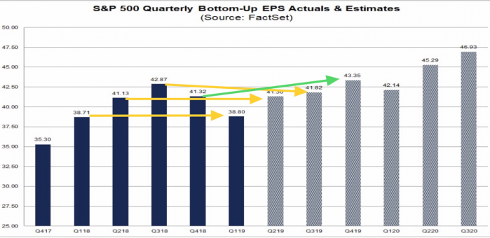3 S&P 500 Quarterly.png