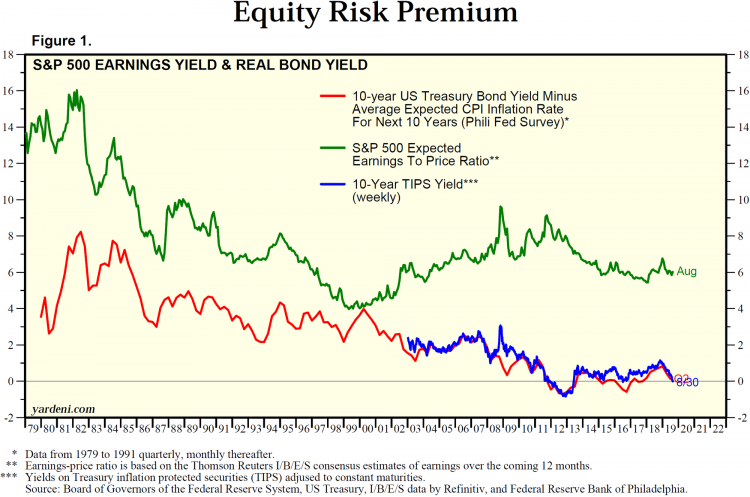 1 Equity Risk Premium.png