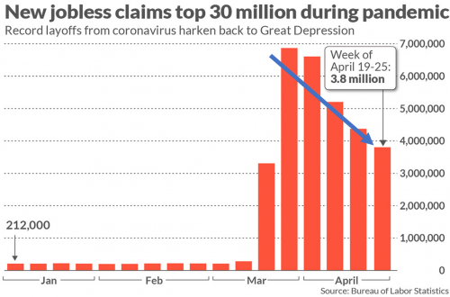 3 Jobless Claims (Marketwatch).png