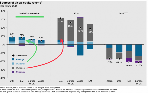 10 Source of Equity Returns.png