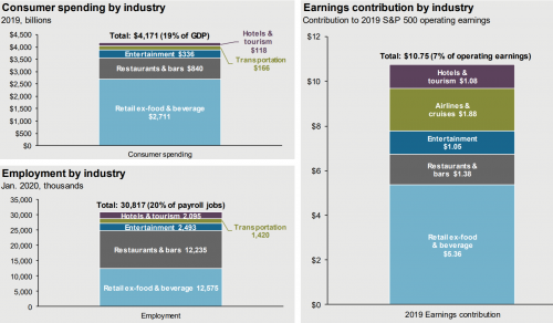 6 Consumer Spending, Employment, Earnings Contribution (JPMorgan).png