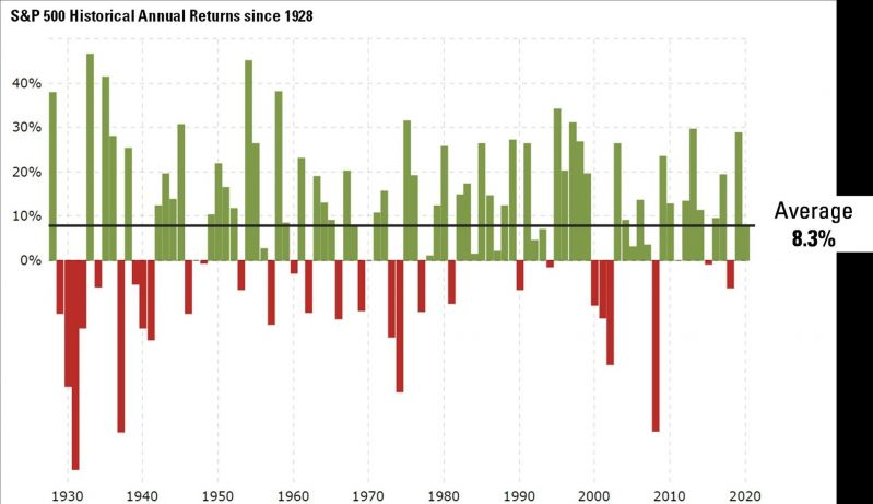 4 SPX Annual Returns.jpg