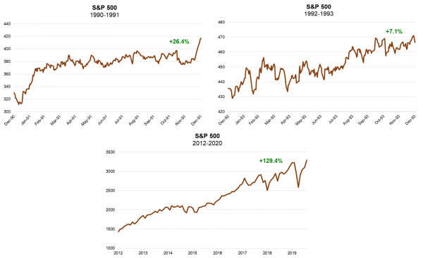 8 S&P Income.png