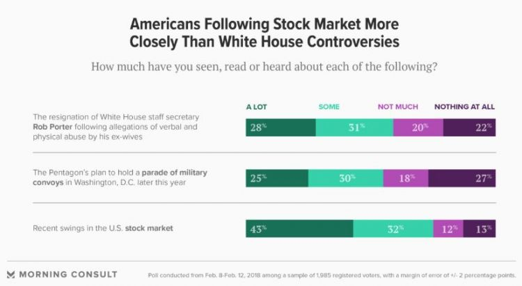 Stock market vs. white house.JPG