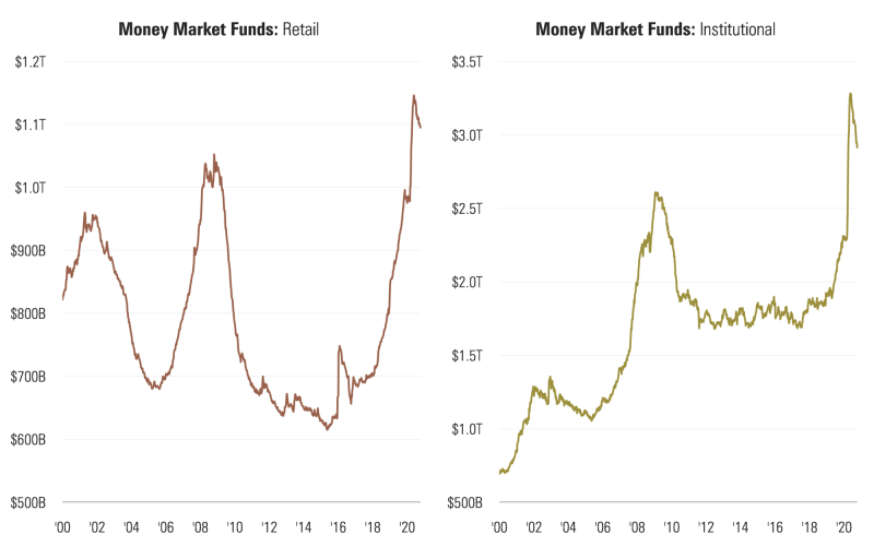 12 Money Markets (Fred).png