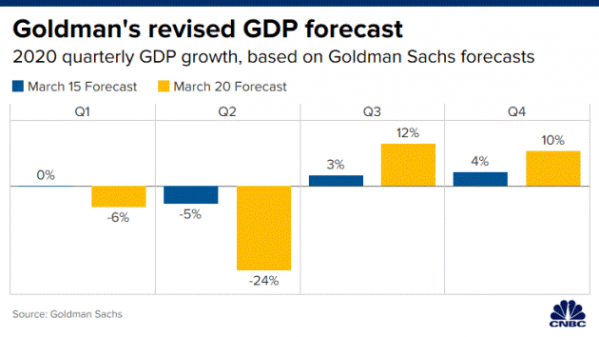 11 Goldman GDP.png
