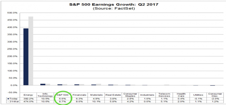 Q2 Earnings.png