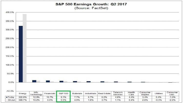 Q2 Earnings growth.JPG