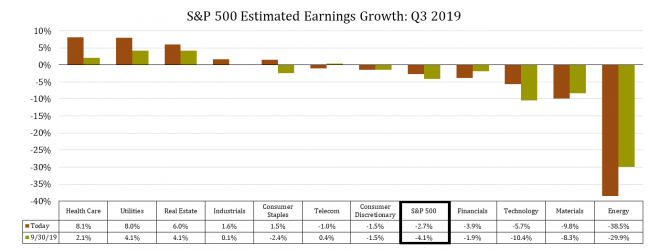 5 S&P 500 Q3 Earnings Growth.png