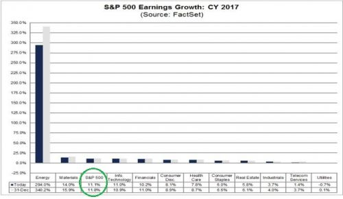 earnings.JPG