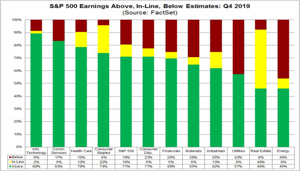 3 S&P 500 Earnings Surprise.png